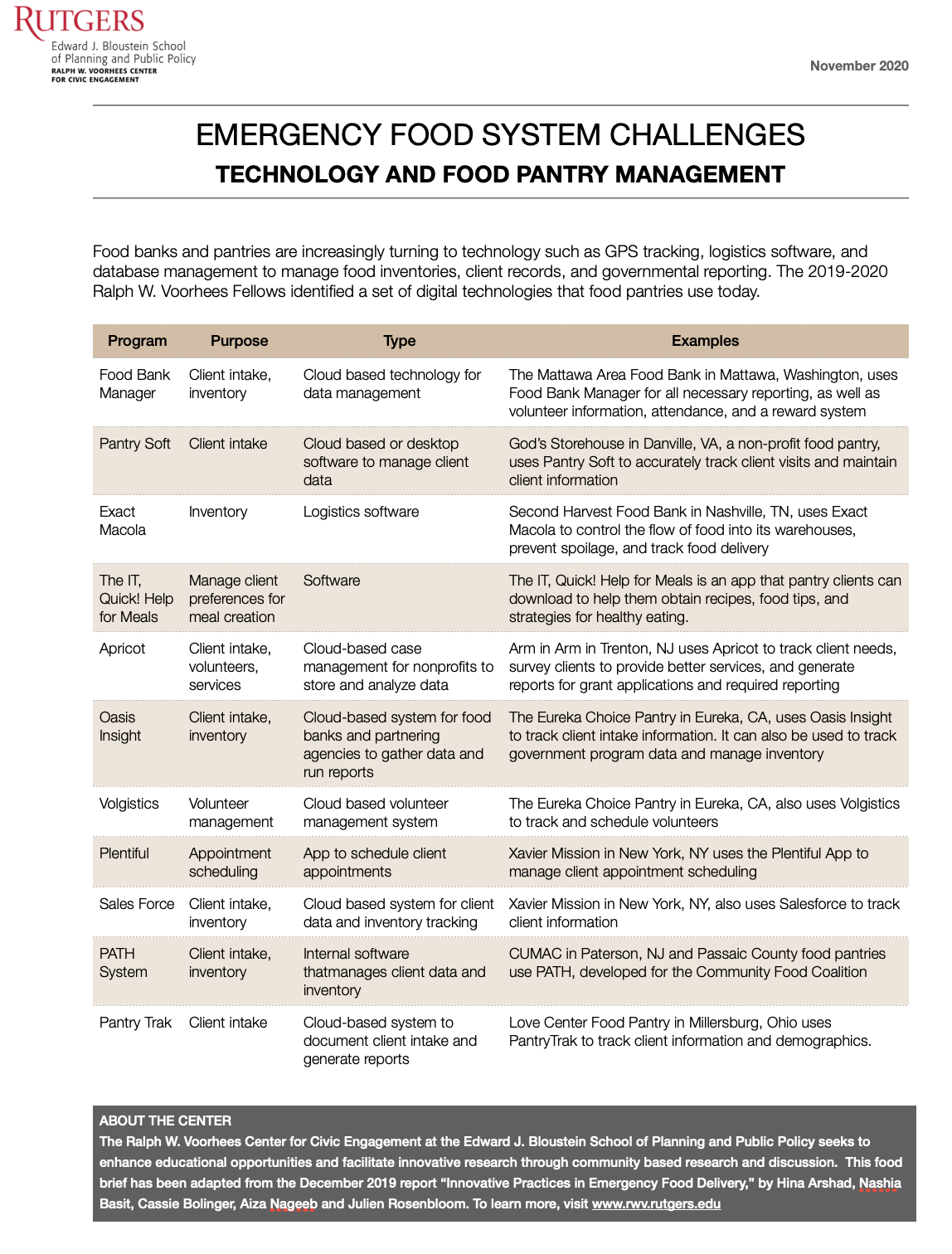 food brief on technology use in food pantries